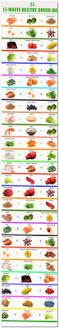 the 25 best 7 day diet ideas on pinterest 7 day detox cleanse