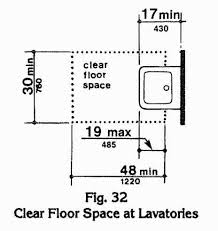 Ada Requirements For Bathrooms by Real Life Ada Bathrooms Diagram Of Doorway Diagram Free Engine