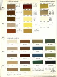1975 Ford Truck Colors - torino paint colors
