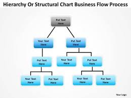 org charts powerpoint templates