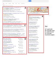 Maps Google Com Portland by Wedding Photographer Seo
