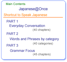 japanese phrases and conversation