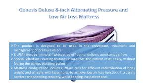 Hospital Bed Mattress Reviews Top 5 Hospital Bed Mattress