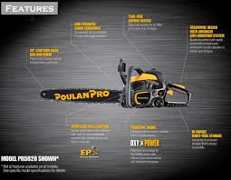 poulan pro chainsaw reviews a brand you can trust chainsaw journal
