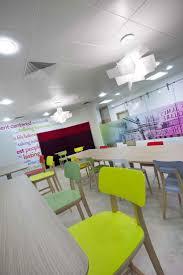 staff kitchen interior design colourful manifestation wall