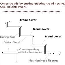 replacement stair treads and riser covers stair treads learn