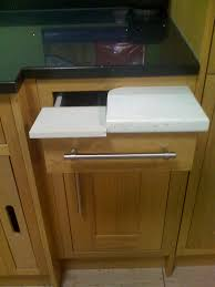 Wickes Kitchen Cabinets Shaker Kitchens On A Budget Decorexia