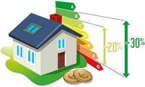 Aides Au Logement Amélioration De L Habitat De Nouvelles Aides Pour Les Logements
