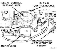 throttle position sensor jeep grand tsp 1998