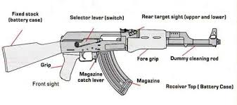 Airsoft Name Ideas Related Keywords  amp  Suggestions   Airsoft Name     Keyword Suggestions Pinterest     The World     s Catalog Of Ideas