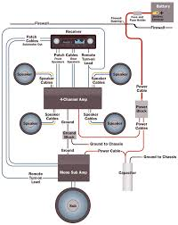 subwoofer wiring diagrams and amp to sub wiring diagram