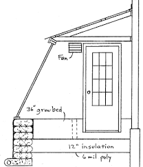 green house floor plans attached greenhouse plan