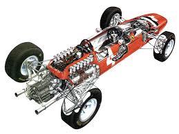 maserati birdcage frame ferrari 166 race car formula 2 1948 cutaway inside job