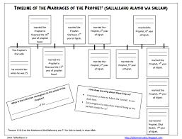 6th grade timeline worksheets for 6th grade printable