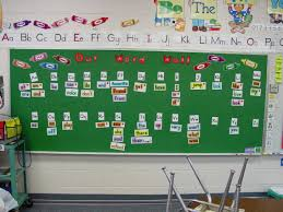 Wall Ideas by 37 Best Word Wall Ideas Images On Pinterest Classroom Ideas