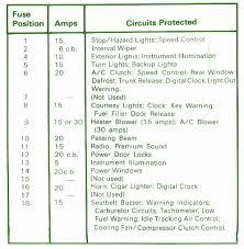 1989 ford capri main fuse box diagram u2013 circuit wiring diagrams
