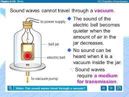 can sound travel through a vacuum images Sound travels best through what medium jpg