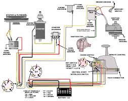 seven pin trailer wiring diagram floralfrocks