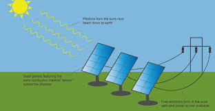 solar panels clean energy ideas