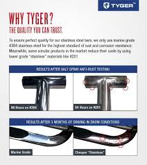nissan rogue rear bumper protector tyger stainless steel rear bumper guard brush bar custom fits 2014