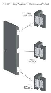 Adjustable Hinges For Exterior Doors Adjustable Exterior Door Hinges Hinge Adjustment Window