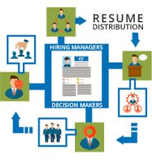 Resume Blast Service Do Resume Distribution Services Work 28 Images Professional