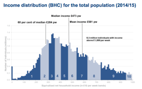 poverty in the united kingdom