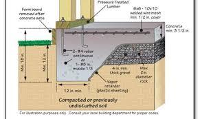 slab home plans 15 decorative slab home plans house plans 39312