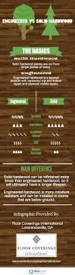 engineered vs solid hardwood flooring infographic floor