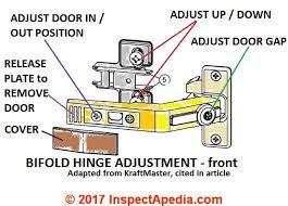 Adjust Kitchen Cabinet Doors Kitchen U0026 Bathroom Cabinet Door Hinges