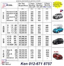 biru alza myvi 1 5 perodua price promotion malaysia