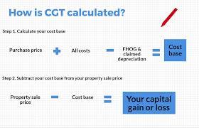 topic archives tax depreciation schedules depreciation reports