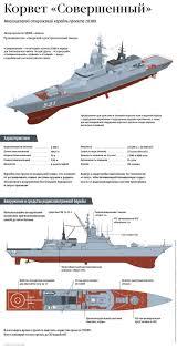 451 best war ships images on pinterest battleship aircraft