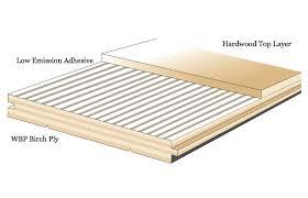 engineered wood floors flooring construction wood