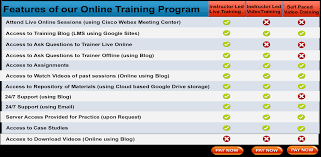quality assurance training and certification online zarantech