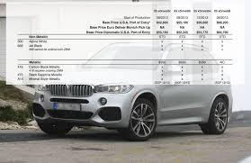 Bmw X5 90k Service - 2014 bmw x5 full u s price guide