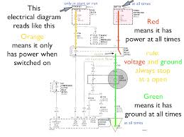 reading wiring diagrams u0026 maxresdefault on how toead wiring