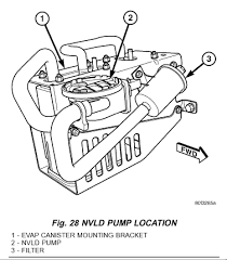dodge durango fuel filter i a 2003 dodge ram with a 5 7l hemi i a check engine