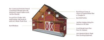 barn package components yankee barn homes
