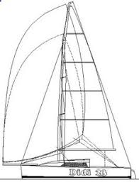 best boat plans is a blog of boating tips and resources for diy