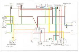 pit bike wiring diagram wiring diagram on capacitor start motor
