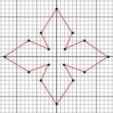 heart graph on coordinate plane valentine u0027s day