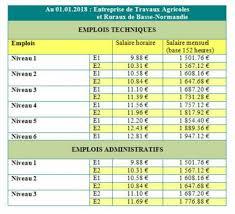 grille salaire chambre agriculture asso salariesagricoles61 grilles des salaires et conventions