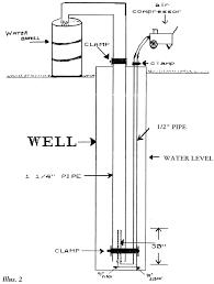 low volume water pump diy airlift pump design pump water with compressed air