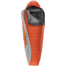 Thermarest Cushion Thermarest Brand Products Enligo Com