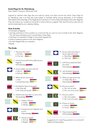 Nautical Code Flags Pht Mn Artists