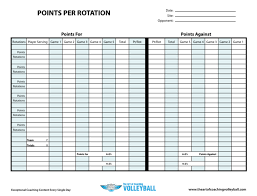 points per rotation worksheet