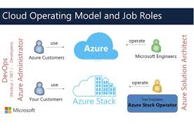 azure stack will need special sysadmins says microsoft u2022 the register