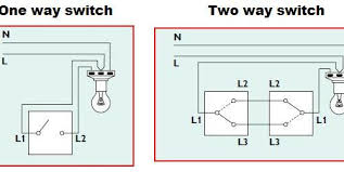 lovely dimmer switch wiring diagram dimmer switch wiring diagram