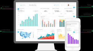 bi dashboards business intelligence dashboard software grow